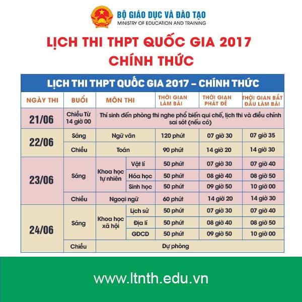 Lịch thi THPT quốc gia 2017
